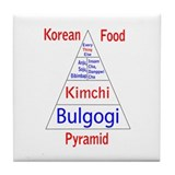 Korean Food Pyramid Tile Coaster
