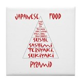Japanese Food Pyramid Tile Coaster