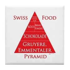 Swiss Food Pyramid Tile Coaster