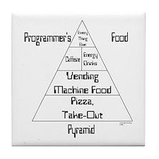 Programmer's Food Pyramid Tile Coaster