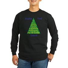 Brazilian Food Pyramid T