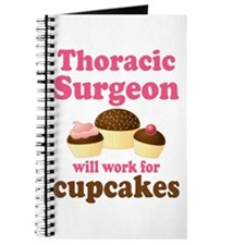 Thoracic Surgeon Journal