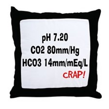RT ABGS 2013.PNG Throw Pillow