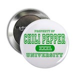 Chili Pepper University 2.25