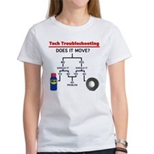 Tech Troubleshooting Flowchart Tee