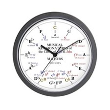 Cool Circle fifths Wall Clock
