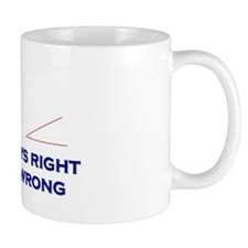 Math Is Never Wrong Mug