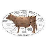 Cuts of beef - Decal