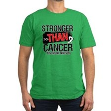 Stronger Mesothelioma Cancer T