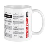 PowerPointers keyboard shortcuts Mug