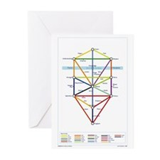 Kabbalah Greeting Cards (Pk of 10)