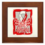 Hope Butterfly Oral Cancer Framed Tile