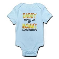 MommyKnowsEverything Body Suit