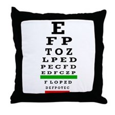 CP duvet cover eye chart Throw Pillow
