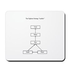 """Strategy Ladder"" Mousepad"