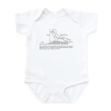 Funny Fig Infant Bodysuit