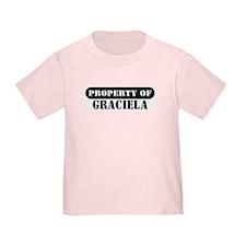 Property of Graciela T