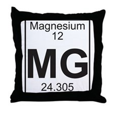 Element 12 - Mg (magnesium) - Full Throw Pillow