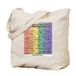 March on Springfield We Are Family Poster Tote Bag