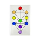 Tree of Life Kabbalah Rectangle Magnet (10 pack)