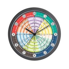 Unit Circle Wall Clock