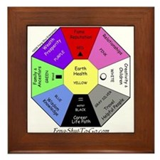 Feng Shui To Go Framed Tile