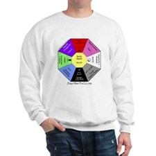 Feng Shui To Go Sweatshirt