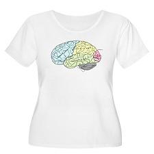 dr brain lrg Plus Size T-Shirt