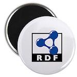 RDF Magnet
