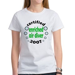 http://i1.cpcache.com/product/95628802/nitrox_diver_2007_tee.jpg?color=White&height=240&width=240