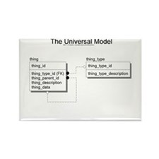 Universal Model Rectangle Magnet