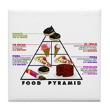 Food Pyramid Tile Coaster