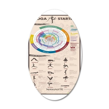 YOGA INFOGRAPHIC 35x21 Oval Wall Decal