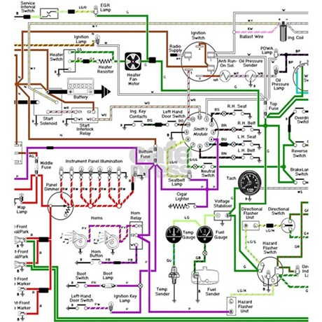 1975 triumph spitfire wiring diagram picture frame by Car Dashboard Wiring-Diagram Triumph Spitfire 1500 Wiring Diagram