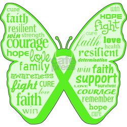 Mental Health Awareness Button   Mental Health Awareness ...