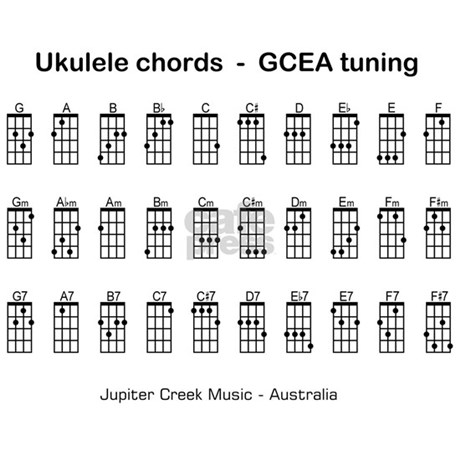 Ukulele chords Journal by jupitercreek