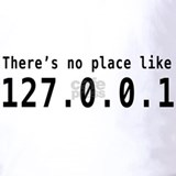 127.0.0.1 Polos