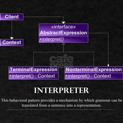 Interpreter Pattern Dark T-shirt