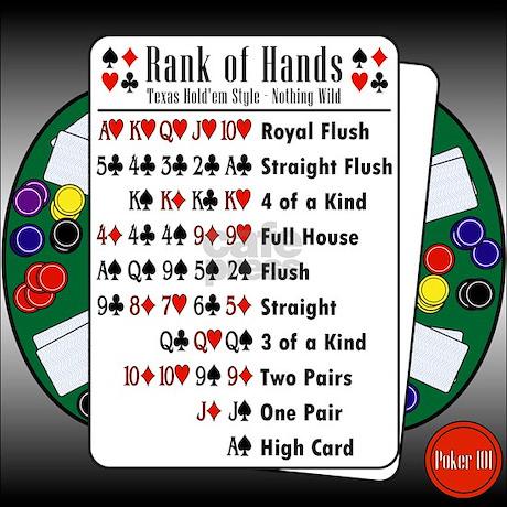 Poker Texas Holdem Reihenfolge