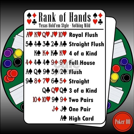 Hands of texas holdem in order