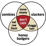 http://i1.cpcache.com/product_zoom/602795561/zombies_honey_badgers_slacker_mug.jpg?height=160&width=160&padToSquare=true