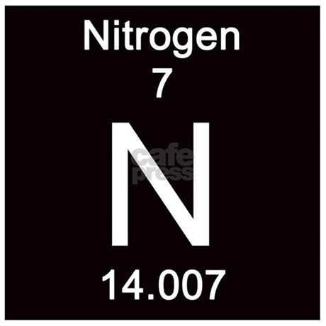 Nitrogen Symbol On Periodic Table Lektonfo