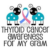 Thyroid Cancer Support Gram Water Bottle