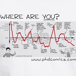 Motivation Graph Shirt